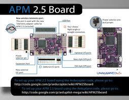 ardupilot mega 2 5 kits the ultimate open source autopilot