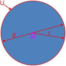fläche kreis kreis berechnen kreis fläche kreis umfang kreis durchmesser