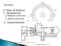 Symmetrical Floor Plans Principles Of Plan Composition Theory Of Architecture