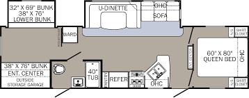 Bunkhouse Rv Floor Plans by 2017 Palomino Puma 31bhss Model
