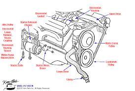 1972 corvette radiator 1970 corvette radiator hoses parts parts accessories for corvettes