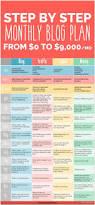best hobbies to write in resume best 25 good hobbies ideas on pinterest resume help job info planner