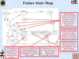 Value Stream Map Value Network Mapping An Approach To Map And Schedule Production