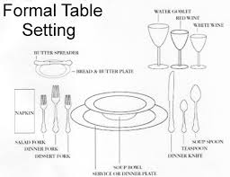 How To Set A Casual Table by Informal Table Setting