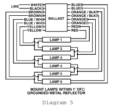 advance sign ballast wiring diagram wiring diagram simonand