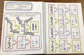5th grade interactive math notebook fractions edition create