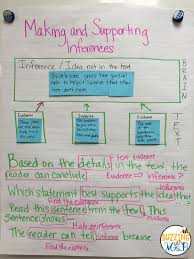 buzzing with ms b making inferences in expository text test
