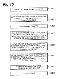 comparison and contrast essay sample patent us6992026 laser processing method and laser processing patent drawing
