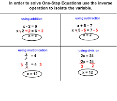in order to solve one step equations use the inverse operation to isolate the variable