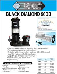 black diamond 90 cartridge filter system tank only