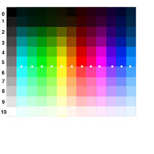 Pick Color by Demystifying Color For Artists U2013 Haze Long