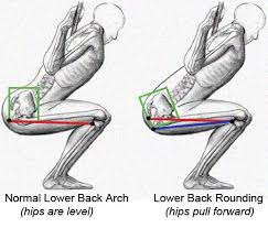 how to stop your lower back from rounding when you squat