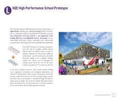 nze net zero energy prototype u2013 swiftleeoffice