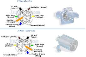 wiring diagram awesome simple ford 7 way trailer wiring diagram