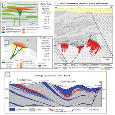 Moscow Gshap Regonal Center Contribution by Besshi Type Vms Deposits Of The Rudny Altai Central Asia
