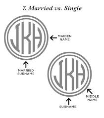 initials monogram a crash course in monogramming etiquette who what wear