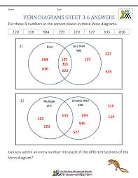 Categorizing Worksheets Venn Diagram Worksheets 3rd Grade