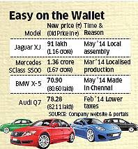bmw high price prices of luxury cars like jaguar bmw mercedes drop by rs 10 30