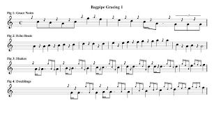 the piper s corner understanding bagpipe