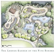 meandering garden design google search garden design