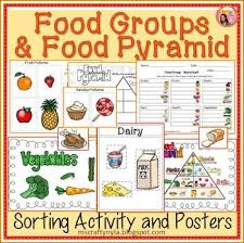 food groups sorting activity worksheets and posters with food