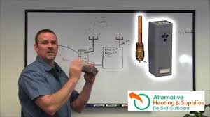 Wood Furnace Wiring Diagrams How To Connect An Outdoor Wood Boiler To Indoor Furnace Pt1 Youtube