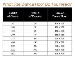 calculator sle size size of dance floor for wedding new the best floor of 2018