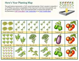 about the kitchen garden planner gardener u0027s supply