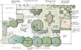 Planning A Garden Layout Free Garden Design Plans Plan For Thin Free Planners Ideas Gardena