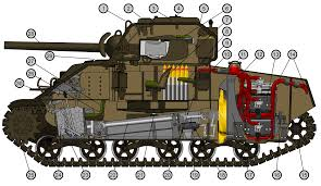 tank military wiki fandom powered by wikia