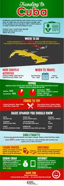 can you travel to cuba images Infographics traveling tips to cuba locally sourced cuba tours jpg