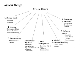 design event definition chapter 6 system design decomposing the system what is system