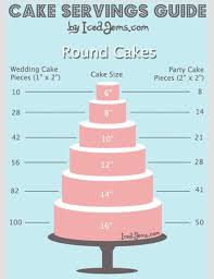 how much is a wedding dessert how much to order s cupcake shoppe