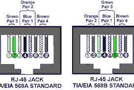 house wiring cat 5 u2013 the wiring diagram u2013 readingrat net