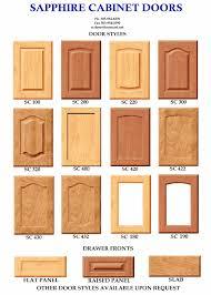 Styles Of Cabinet Doors Denver Cabinet Doors Drawer Fronts Refacing