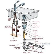 Kitchen Sink Strainer Basket Replacement - kitchen sink strainer replacement parts basket plug mcalpine waste
