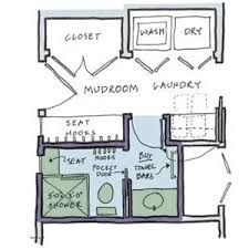 bathroom plan ideas small laundry room layouts sink to washer to dryer to folding to