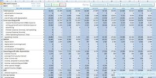 Financial Spreadsheet Spreadsheet Analysis Spreadsheet Analysis Software