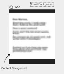 how to layout a email the basics of email template layout klaviyo
