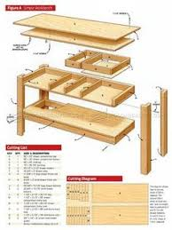 wood shop layout ideas if you want to learn wood working gs