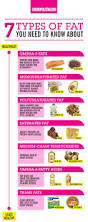 My Plate Worksheets Best 25 Healthy And Unhealthy Food Ideas On Pinterest Nutrition