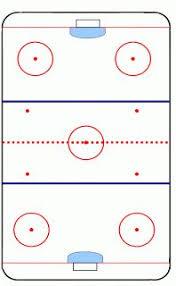 field hockey diagram tablet field hockey coaching pinterest