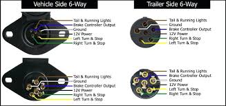 electric trailer brake wiring harness 6 way vehicle diagram