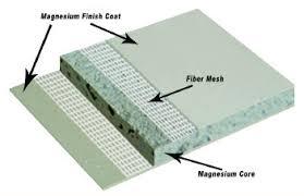 basement renovations lakewood brick toms river nj