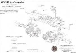 wiring dcc locomotive wiring diagram simonand