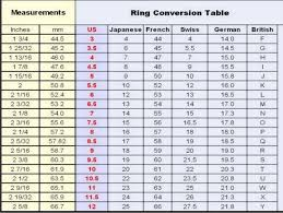ring size mens mens ring size chart actual size diamond wedding ring ideas