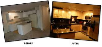 Kitchen Cabinet Installation Options For Professional Installation - Professional kitchen cabinet