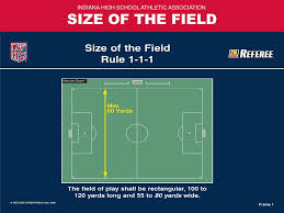 ppt 2008 2009 nfhs soccer powerpoint powerpoint presentation