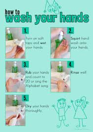printable poster for hand washing all about germs hand washing free printable poster