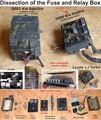 relay u0026 fuse box dissection repairing electrical gremlins kia